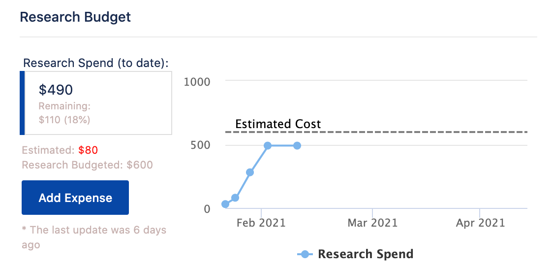 Research_Budget_graph.png
